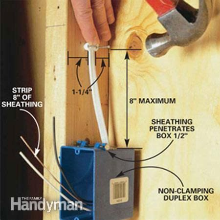Wiring A Garage Home by How To Wire A Garage Unfinished Work It Work Shop Baby