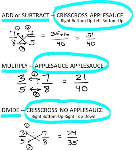 25+ Best Ideas About Dividing Fractions On Pinterest  Dividing Fractions By Fractions, Fraction