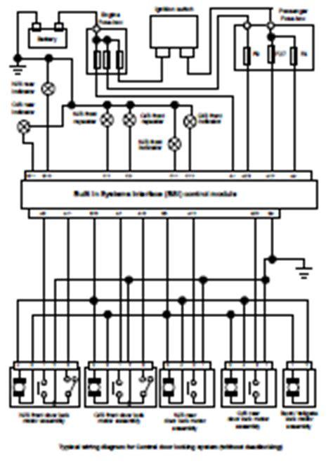 Peugeot Wiring Diagram For Central Door Locking