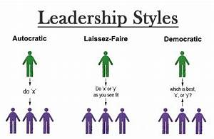 Most effective Leadership & Management Styles & approaches ...