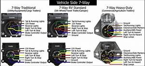 Image Result For Us Cargo Trailer Wiring Diagram