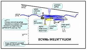 Diagram For Jet Ski Installation