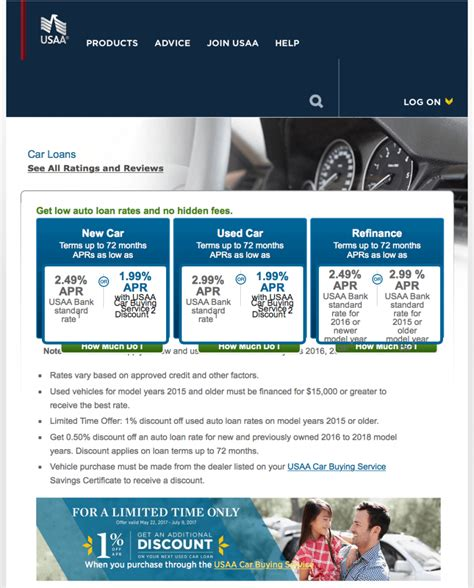 Usaa Boat Loan Reviews by Usaa Bank Motorcycle Loan Rates Waitting Co