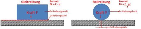 reibung und reibungszahl reibungskraft berechnen