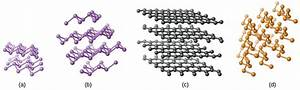 18.3 Structure and General Properties of the Metalloids ...
