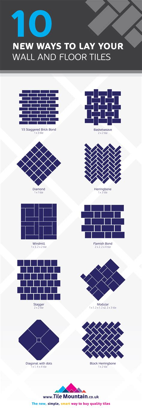 10 New Ways To Lay Wall Tiles And Floor Tiles  Tile Mountain