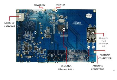 Sep 25, 2020 · install it and format your card, using the overwrite format. 2.4ghz A20 Dual-core Wifi Openwrt Router Development Board ...