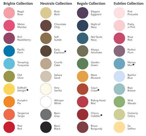Stampin' Up! Overhauls Color Palette  Scrapbook Update