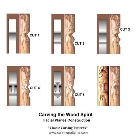 wood spirit carving patterns woodworking
