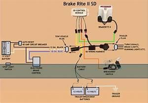 Where Do I Run The Wiring For Brakerite Ii Sd Electric