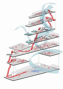 1000  Ideas About Architecture Diagrams On Pinterest