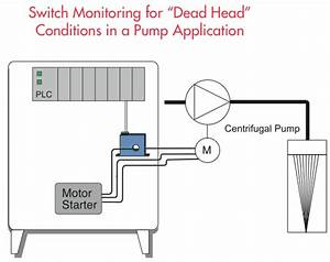 New Limit Switch With Single Turn Potentiometer And