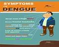 Bapu Nature Cure Hospital & Yogashram   Dengue Treatment ...