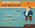 Bapu Nature Cure Hospital & Yogashram | Dengue Treatment ...