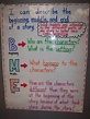 Teaching With Terhune | Classroom anchor charts, Reading ...