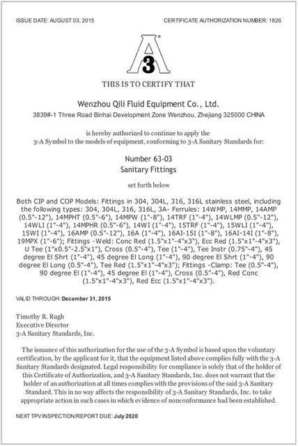 Certificate - Qili Fluid Equipment Co.,ltd.