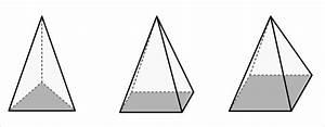 Volumen Einer Pyramide Berechnen : stereometrie grundwissen mathematik ~ Themetempest.com Abrechnung
