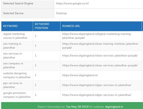 Seo Results by Seo Results Digiengland