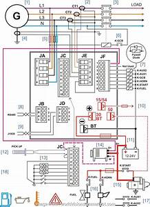 8 Nice Rv Electrical Panel Wiring Diagram Galleries