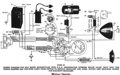 Wiring Diagram For Harley Davidson Online