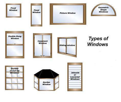 bergen county window contractors replacement windows