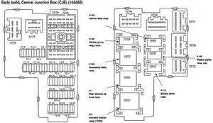 similiar 2005 ford explorer fuse box diagram keywords 2005 ford explorer fuse box also 2004 ford expedition fuse box diagram