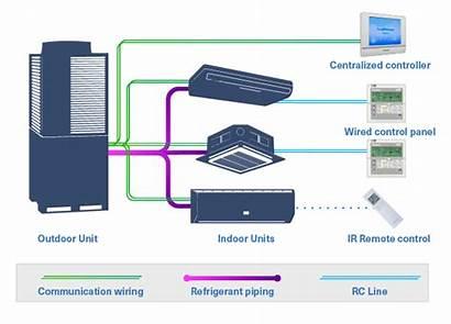 Vrf Vrv Hvac System Diagram Wiring Ac