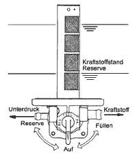 gs classic technik benzinhahn