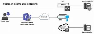 How To  Microsoft Teams Direct Routing