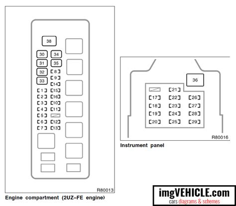 Fuse Box For 2003 Toyotum Tundra by Toyota Tundra I Fuse Box Diagrams Schemes Imgvehicle