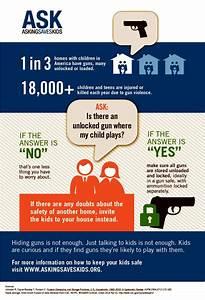 Kids and Gun Safety - Westchester Children's Association