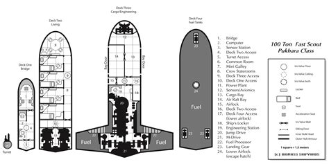 starship deck plans pdf traveller 100 ton fast scout design derby biomassart