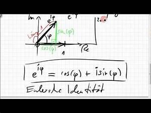 Eulersche Phi Funktion Berechnen : eulersche identit t e ix cos x isin x doovi ~ Themetempest.com Abrechnung