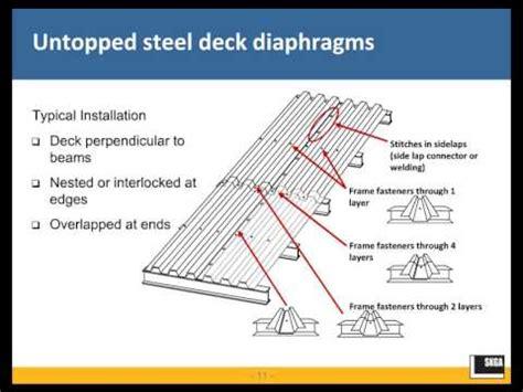 vulcraft deck design exle design of steel deck diaphragms