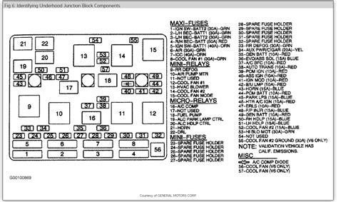 alero fuse diagram wiring library