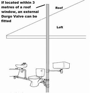 Installing Durgo Valves  Air Admittance Valves    A Look