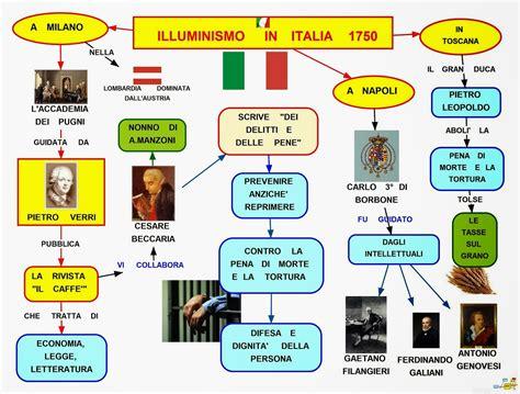 Mappe Concettuali Sull Illuminismo by Mappa Concettuale Illuminismo In Italia 1750