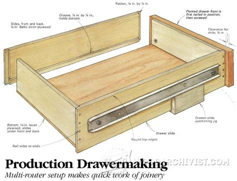 cabinet door construction types 37 best drawer construction images on pinterest