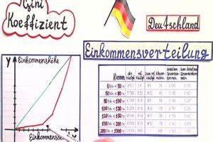 Nullstellen Berechnen Ausklammern : video berechnung gini koeffizient so geht 39 s ~ Themetempest.com Abrechnung