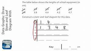 Data Graphs  Draw Stem And Leaf Diagram With Decimals  Grade 3