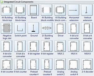 Integrated Circuit Schematics Software