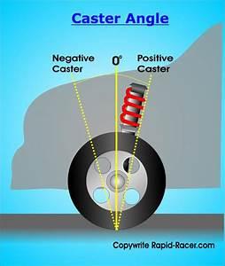 Caster Angle Diagram