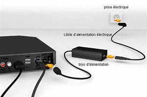 Comment Brancher Un Cable Optique Sur Tv Samsung : brancher le d codeur livebox play d codeur noir sosh ~ Medecine-chirurgie-esthetiques.com Avis de Voitures