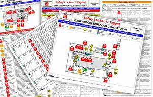 Lockout Tagout Placards