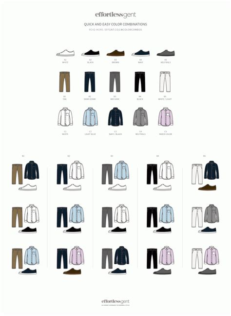 color combination for clothes how to match clothes and easy color combos