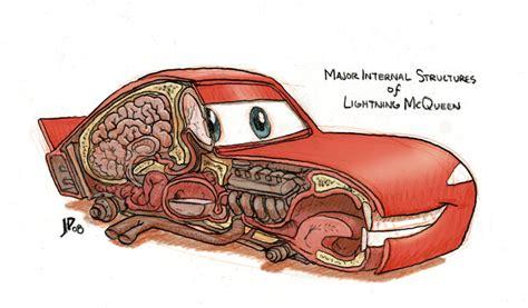lightning mcqueen  reviews news specs buy car