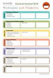 Erstausstattung Wohnung Liste : kuche putzen checkliste ~ Orissabook.com Haus und Dekorationen