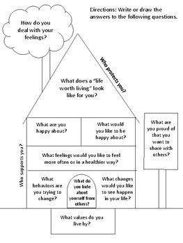 exploration  dbt house follow  questions included adolescent therapy family