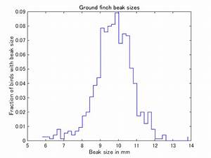 Matlab Plot Gallery - Starirstep Plot