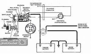Fleetwood Rv Electrical Schematic : fleetwood motorhome wiring diagram switch house ~ A.2002-acura-tl-radio.info Haus und Dekorationen